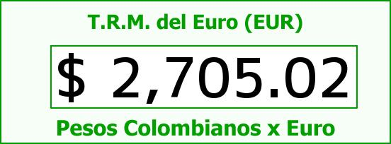 T.R.M. del Euro para hoy Miércoles 19 de Noviembre de 2014