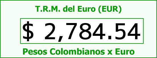 T.R.M. del Euro para hoy Sábado 28 de Marzo de 2015