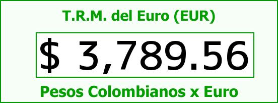 T.R.M. del Euro para hoy Viernes 12 de Febrero de 2016