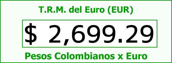 T.R.M. del Euro para hoy Viernes 28 de Noviembre de 2014