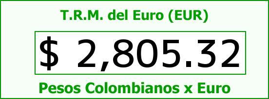 T.R.M. del Euro para hoy Viernes 6 de Marzo de 2015