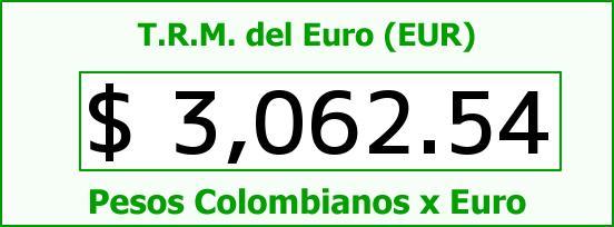 T.R.M. del Euro para hoy Viernes 6 de Noviembre de 2015